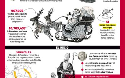 La Verdadera Historia de Santa Claus y la Navidad