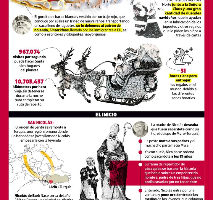 El origen de Santa Claus.
